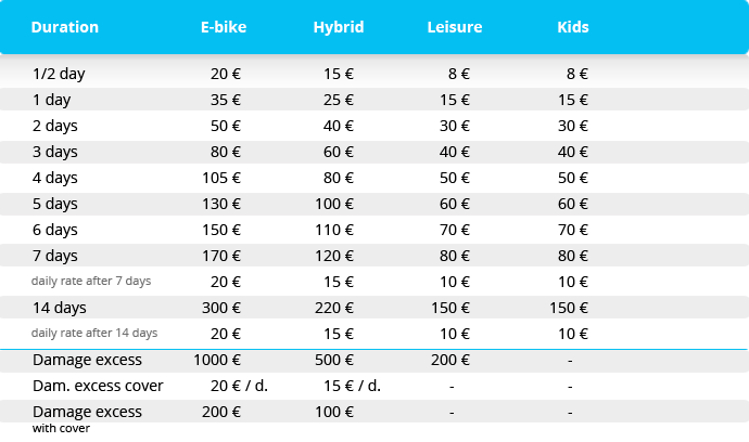Bike rental Corsica price list